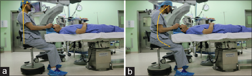 Figure 12: Sitting position with loupes in use (a) Loupes with a good declination angle will allow the operator to work with minimal forward head posture. (b) Loupes with bad declination angle and short working distance will force the user to adopt slouching position (c-shaped posture)